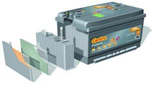 Akumulator Bezobsługowy Centra